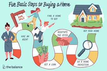 Snack & Chat (1st Time Home-Buyers & Down payment Assistance Programs) tickets