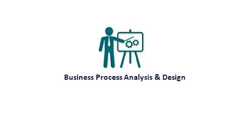Business Process Analysis & Design 2 Days Training in Milton Keynes tickets