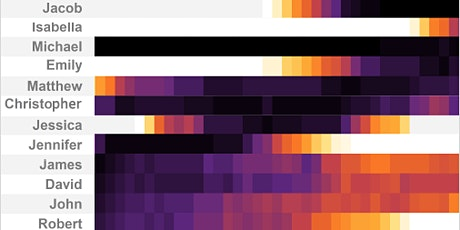 Free Webinar - Data Visualisation with the Wolfram Language tickets