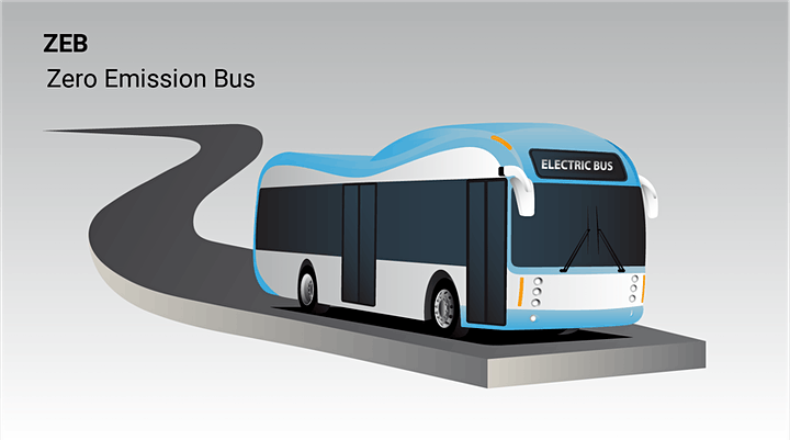 Announcement:  North America's first cluster of Zero Emission Bus Research image