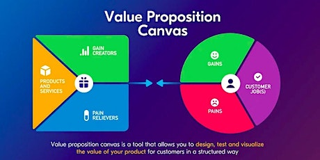 MINDSHOP™|Build Robust Startups with Lean Canvas  billets