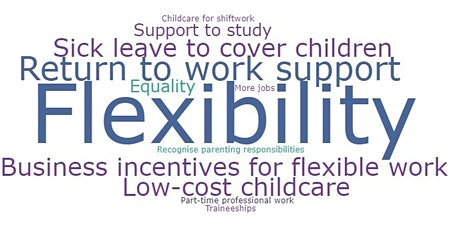 Melbourne Single Mothers - flexible work  conversations tickets