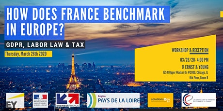 How does France Benchmark in Europe ? tickets