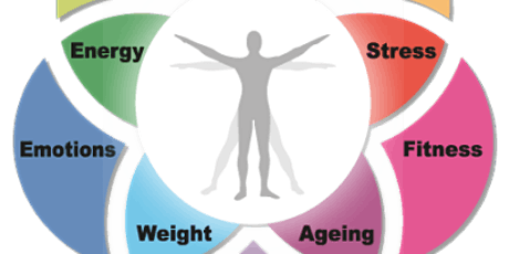 Holistic Health and Wellness tickets