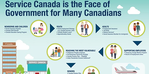 Service Canada Programs to Answer All Your Needs