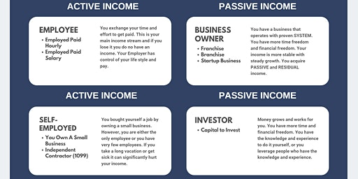 How to Build Passive and Residual Income