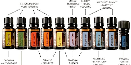 'An Evening with Essential Oils'   tickets
