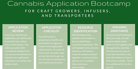 Cannabis Application Bootcamp for Illinois Operators tickets