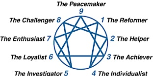 Introduction to the Enneagram  with Marilyn Finch Williams, LCSW, CETNT