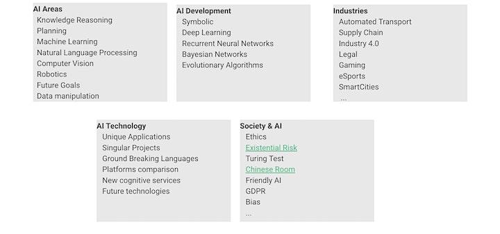 AI Tech Spirit 2020 image