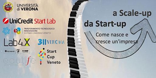 Da Start-up a Scale-up | come nasce e cresce un'impresa