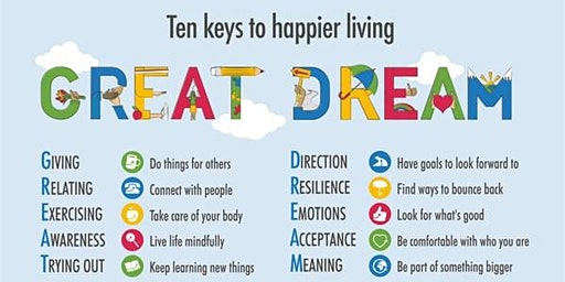 Wellbeing Wednesday -- The Ten Keys to Happier Living