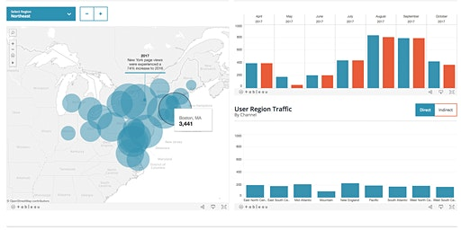 From Data to Dashboards in a Day