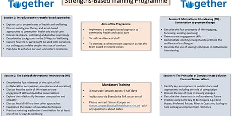 Strengths Based Approaches (Cohort G, Session 3) tickets