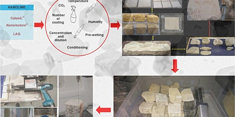 Reseach seminar: Nanolime for the consolidation of limestone museum objects tickets