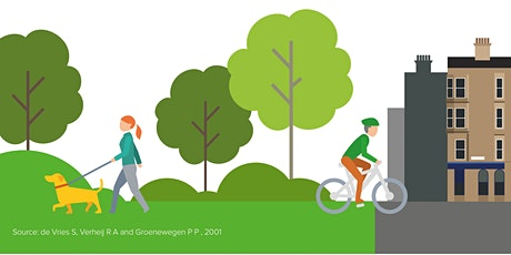 Green Health -Developing Opportunities in Badenoch & Strathspey tickets