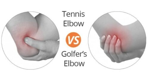 Don't Let Your Elbow Pain Stop You This Season!