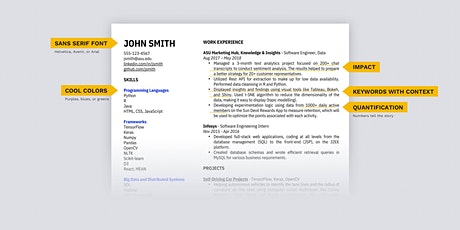 Resume optimization 101 - Remote workshop (East) tickets
