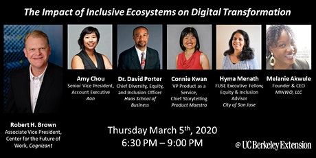 The Impact of Inclusive Ecosystems on Digital Transformation tickets