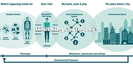 Health Beyond the Fog, with Richard Gold tickets
