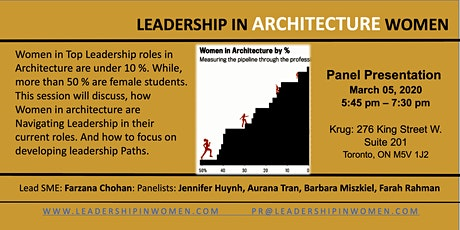 Leadership IN Architecture Women tickets