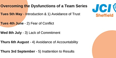 Overcoming the Dysfunctions of a Team: 3) Lack of Commitment tickets