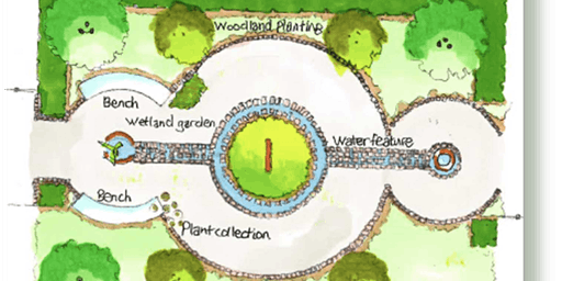 Big Ideas for Little Gardens