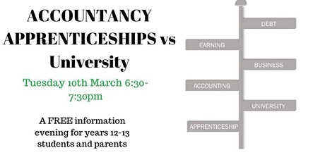 Accountancy Apprenticeships vs University tickets