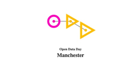 Open Data Day 2020 - Manchester Airport pollution dashboard hack day tickets