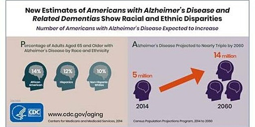 Learn How To Cope With Alzheimer's Disease