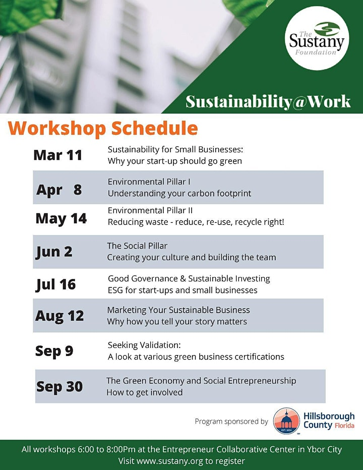 Sustainability for Small Businesses:  Why your Start-up Should Go Green image