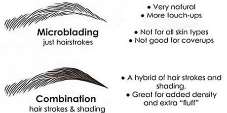 Los Angeles Microblading & Ombre Training tickets