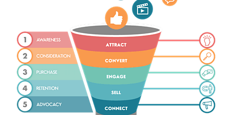 Crafting your Killer Sales Funnel - ONLINE EVENT tickets