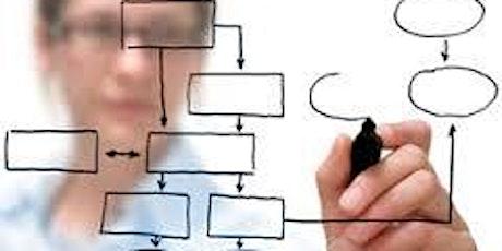 Curso Mapeamento de Processos bilhetes