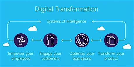 4 Weeks Digital Transformation Training in Rome biglietti