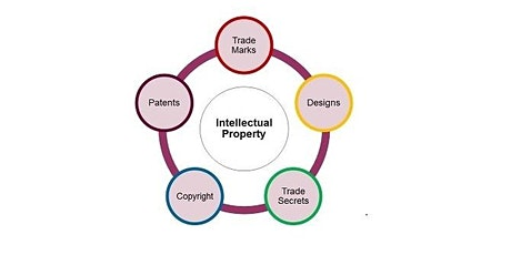 Intellectual Property - Trade Marks tickets