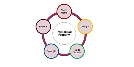 Intellectual Property - Patents tickets