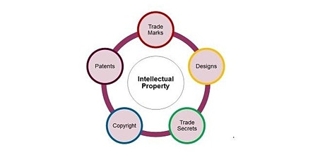 Intellectual Property - An Introduction tickets