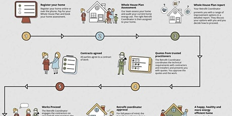 ZOOM CHAT Cosy Homes Oxfordshire: why retrofit and how CHO can help tickets