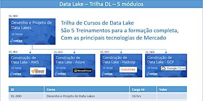 Curso de Data Lake Weekend - Google DataProc - Abr