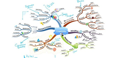 Boost Your Productivity with Tony Buzan's Mind Mapping® Brain Tool tickets