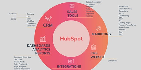 HubSpot CRM & Sales Training - Level 1 tickets