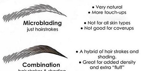 Clayton/Oakland Microblading & Ombre Training tickets