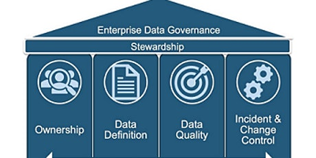Data Privacy's role in Data Governance tickets