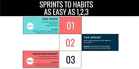 Sprints to Habits. As easy as 1,2,3 tickets