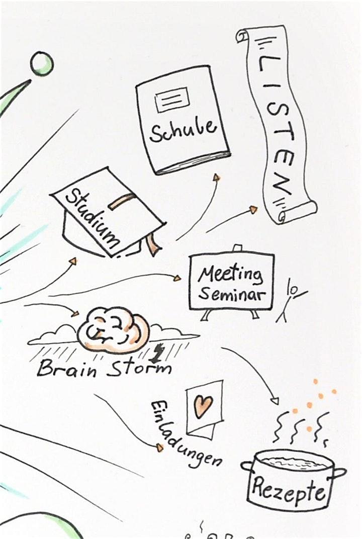 Sketchnotes auf der Couch! Onlinekurs: Bild