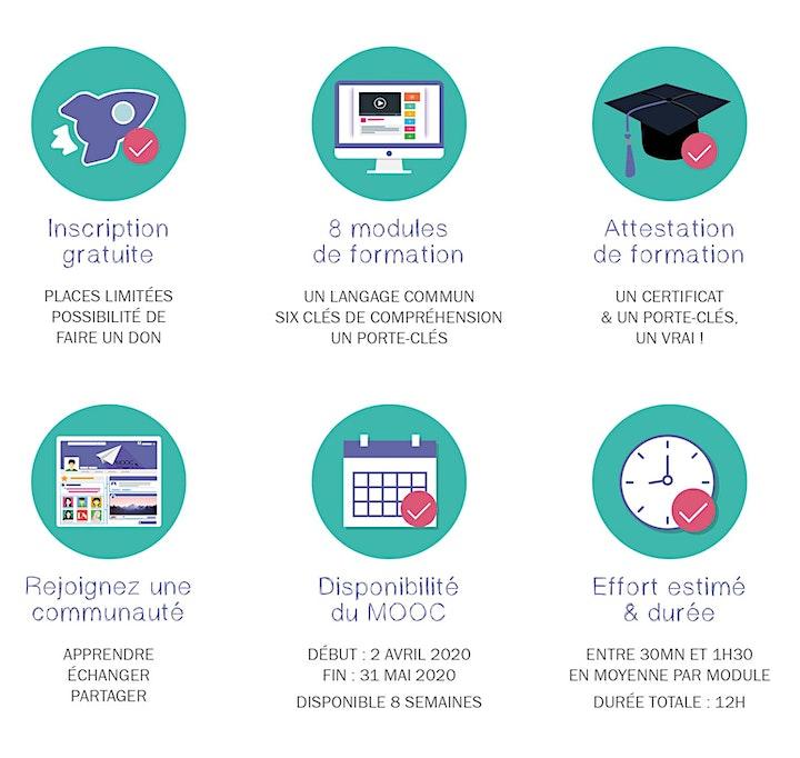Image pour Le MOOC les addictions en 6 clés // Session printemps 2020