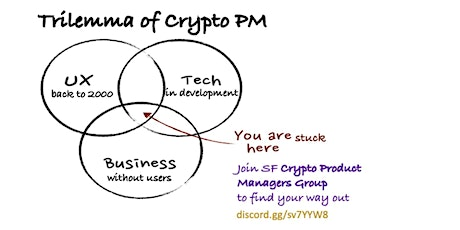 SF Crypto Product Manager Group - Good Product Management in Turbulent Times/DeFi with SwapNet tickets