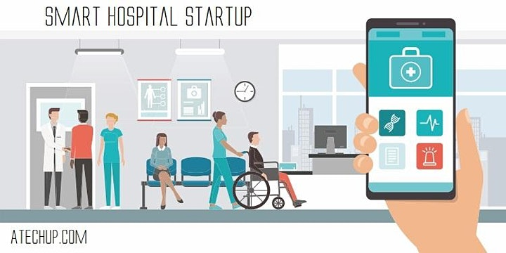 Develop a Successful Healthcare Tech Entrepreneur Startup Business Today! image