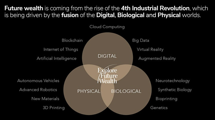 Explore Future Wealth - Invest in the 4th Industrial Revolution image